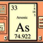 arsenic-chart